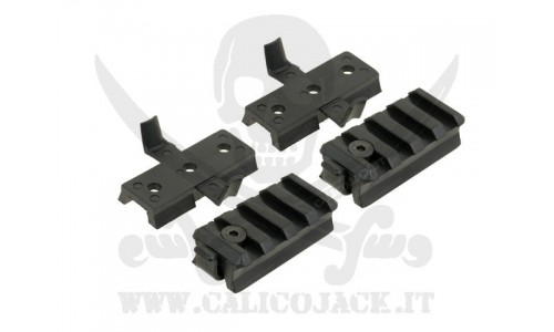 SET RAIL PER ELMETTO FAST