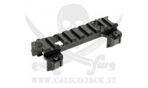 RAIL MOUNT MP5 G3 CYMA